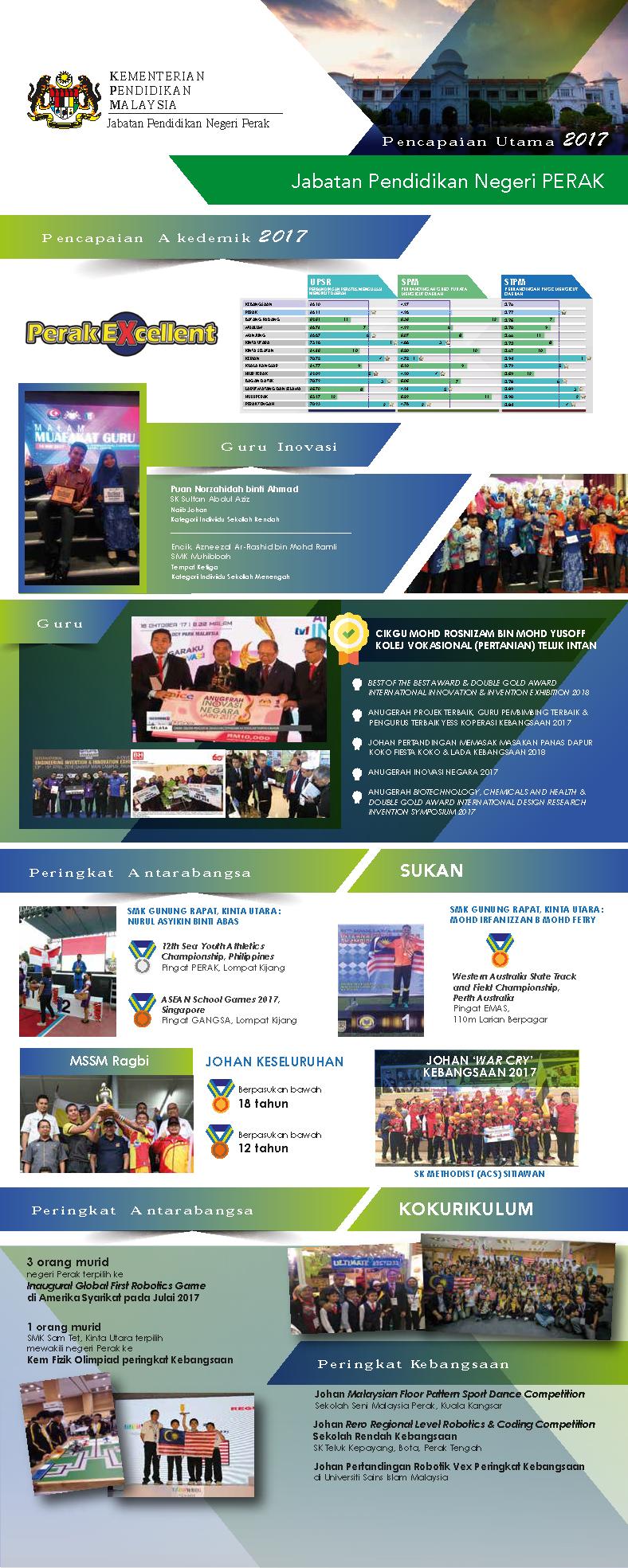 2017 Padu 11 12 Tahun Jpn Perak